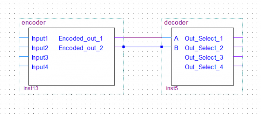 encoder and decoder