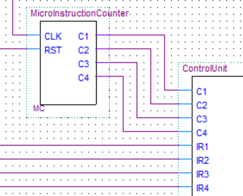 microinstruction counter ripple carry