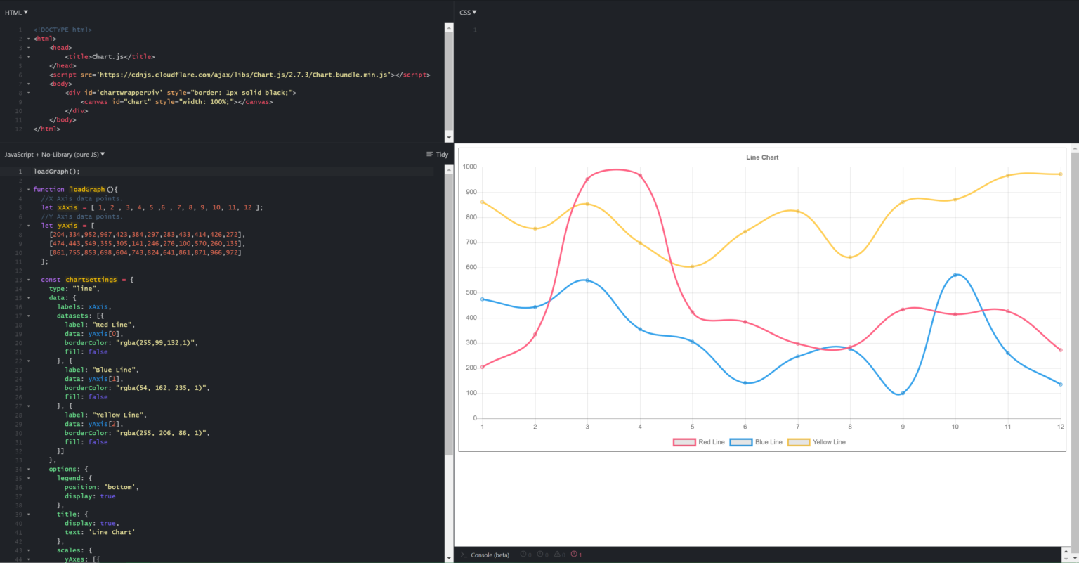 javascript making graphs with chart.js result